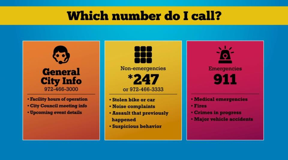 Number to call for non-emergencies