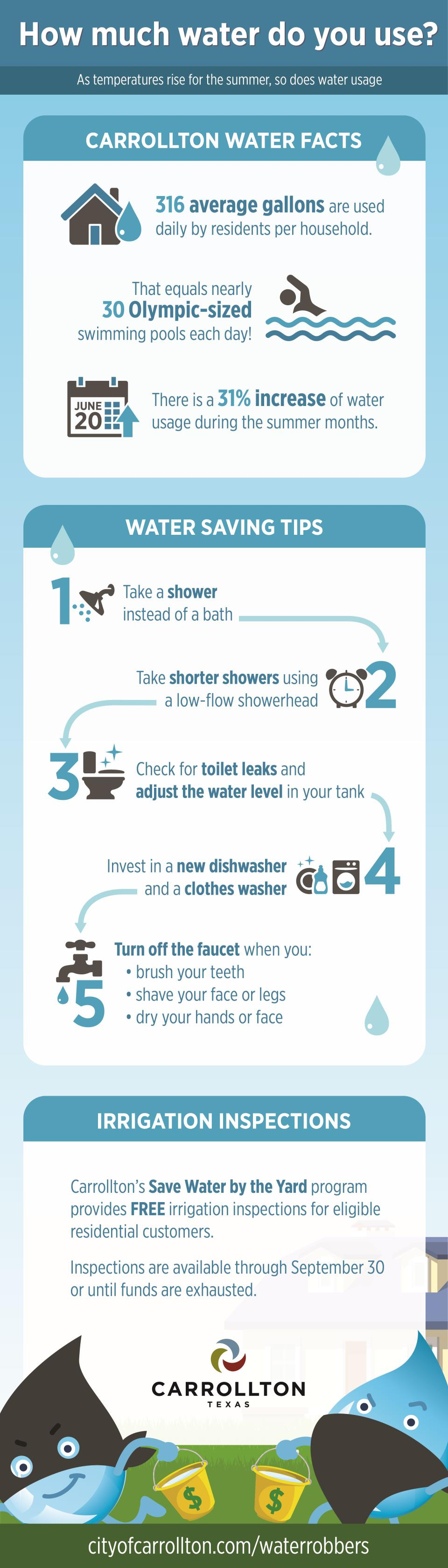 water_robbers_infographic